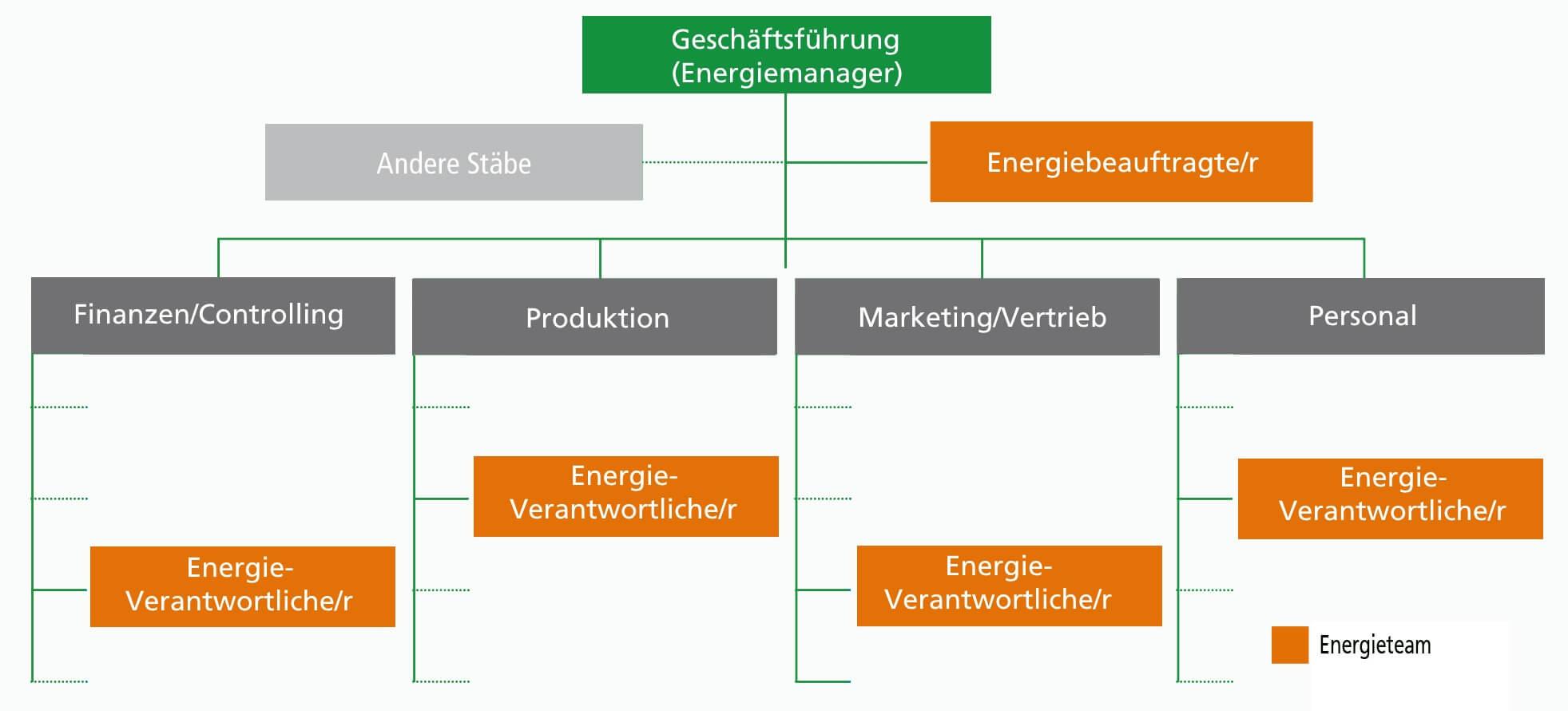aussergerichtliche-mediation.de